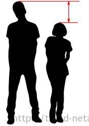 夫婦の身長差