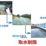 【図解】取水制限と給水制限の違いとは?渇水の対策まとめ!