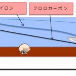 【糸選びガイド】ナイロン・フロロカーボン・PEの換算表付き