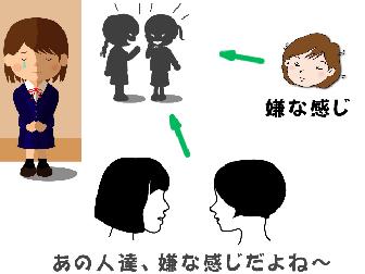 waruguti-gyaku