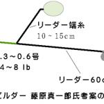 軽量1~2gのジグヘット、ワームを使って飛距離アップのシャローフリーク仕掛け