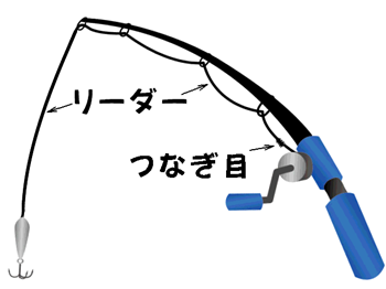 long-reder-pe