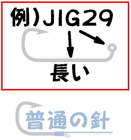 jiguhead-jisaku-hari