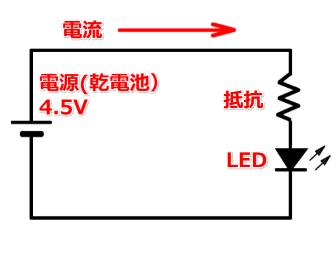 LEDの簡単な回路