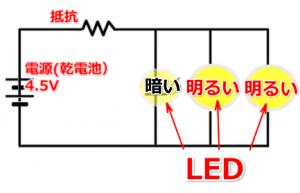 LEDのばらつき明るさ