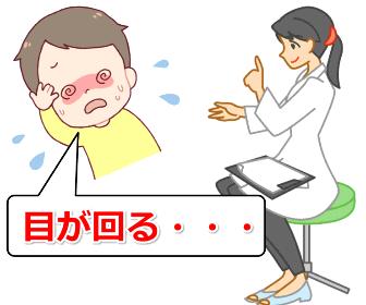 子供が女医さんに受診