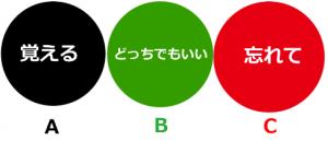 ABCのシロクマ実験