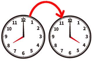 朝の8時から夕方4時