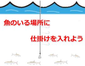 魚のいるタナ