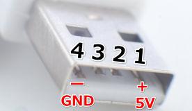 USB規格の±