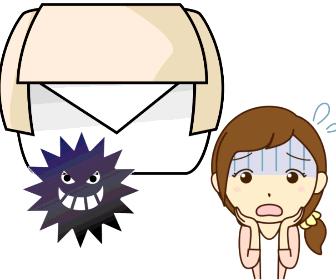 トイレットペーパーの三角折り