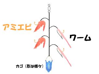 えさワームサビキ