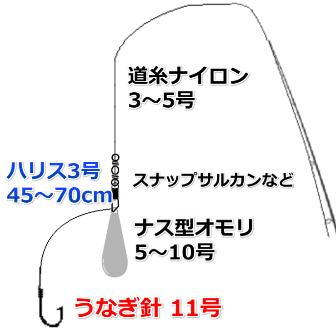 ウナギ仕掛け(ナス型オモリ