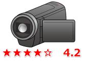4.2の評価のビデオカメラ