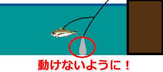 オモリで魚の動きを制限