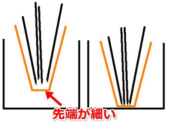 スタッカーの構造その2