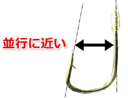 袖バリの特徴