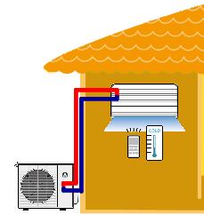 エアコンの仕組み