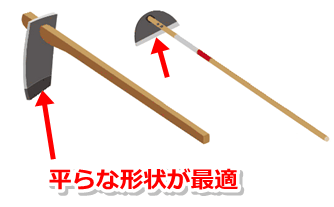 マテガイ取りの道具
