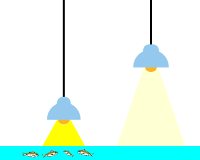 LEDライトを下げる