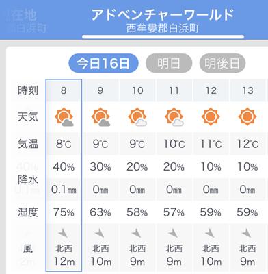 アドベンチャーワールドの天気