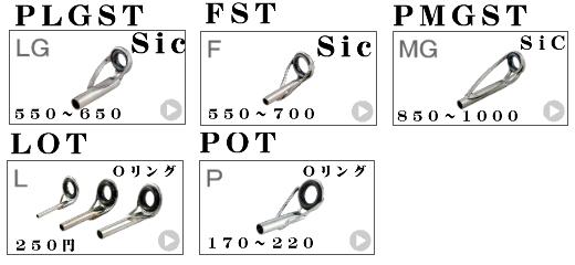 fujiトップガイド